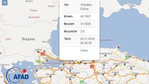 3,6 büyüklüğünde deprem meydana geldi