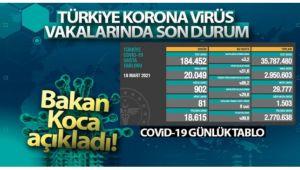 18 Mart 2021 Korona Virüs Tablosu